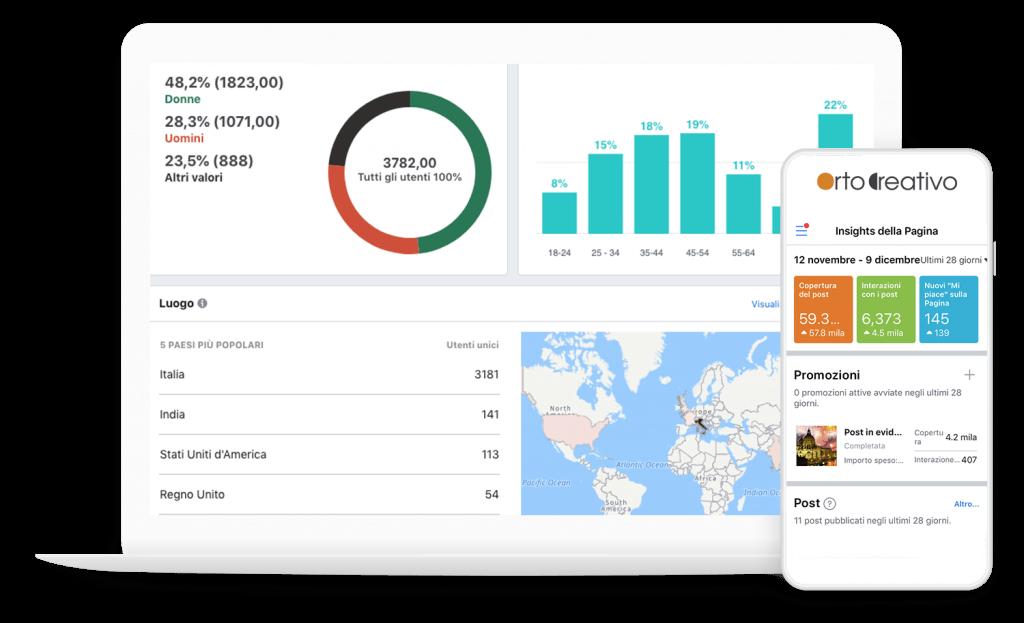 analisi web marketing Orto Creativo