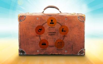 Hotel Marketing: Customer Journey